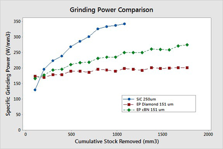 3 grinding power comparison.jpg