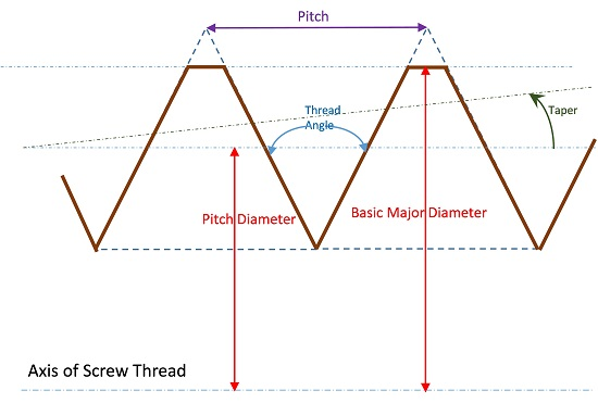 Feature 5 Threading Screw Definitions.jpg