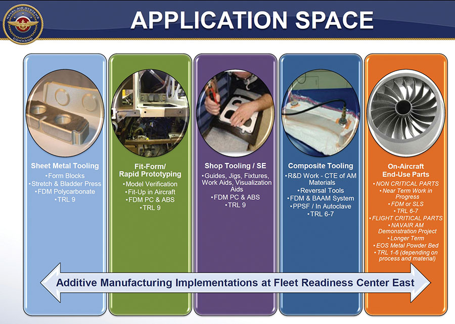 Additive-Mfg-Application-Space-at-FRC.jpg
