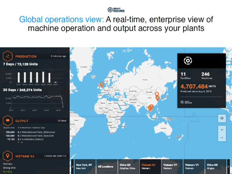 Sight-Machine-Global-Operations-View-screenshot-768x576.png