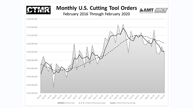 Monthly US Cutting Tool_February.JPG
